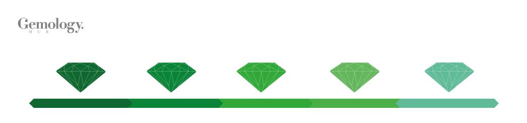 Emerald Colour Chart