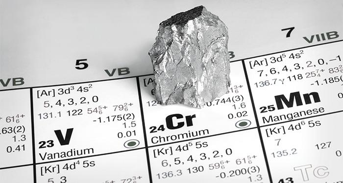 Gemstone Elements Chromium Gemporia