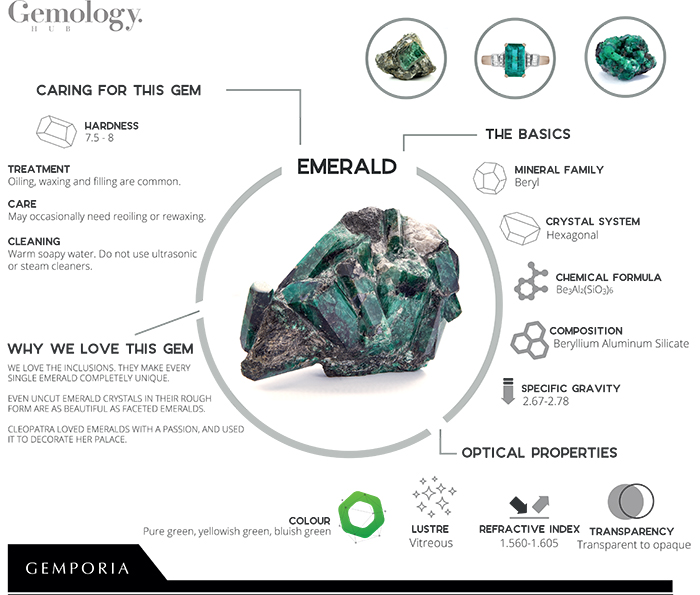 Emerald Infographic