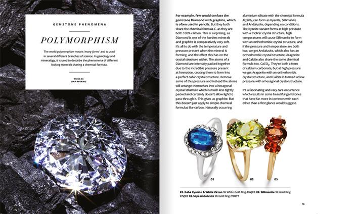 Polymorphism in Gemstones