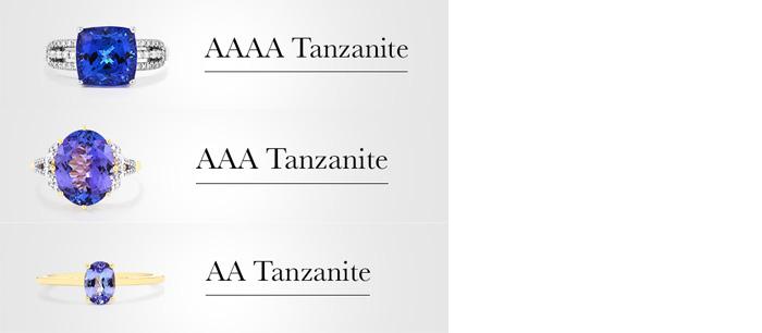 Tanzanite Grading Examples