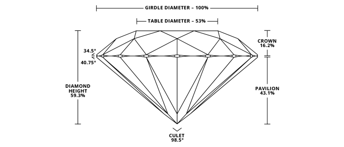 Round Brilliant Cut Dimensions