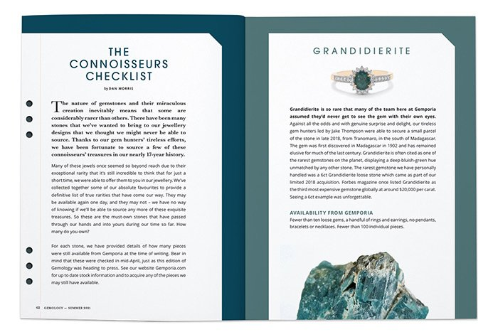 The Connoisseurs Checklist