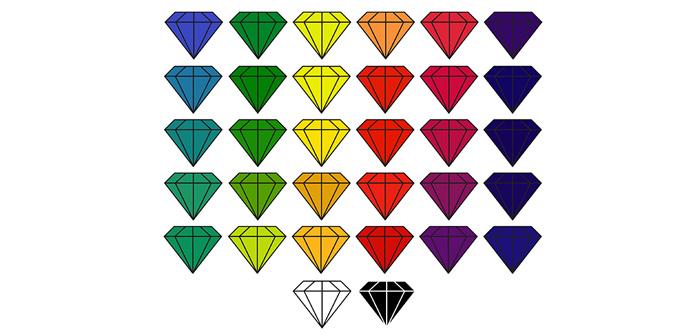 Gemstone Color Chart