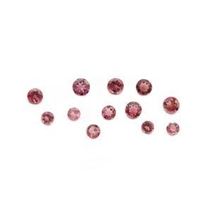 Pink Tourmaline  1.03cts