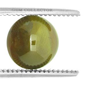 6.20ct Sphalerite (N)