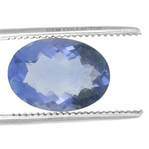 Colour Change Fluorite GC loose stone