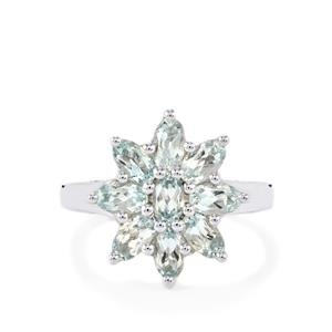Cullinan Topaz Ring in Sterling Silver 2.36cts