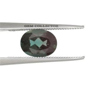 Green Labradorite GC loose stone